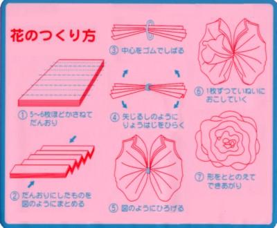 ハート 折り紙:お花紙 折り方-handful.jp